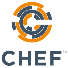 Chef - Scale a website using OpsWorks