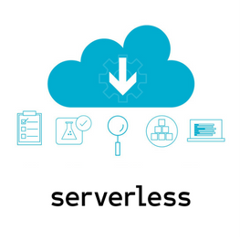 Serverless - Host a website using S3, CloudFront and CloudFlare