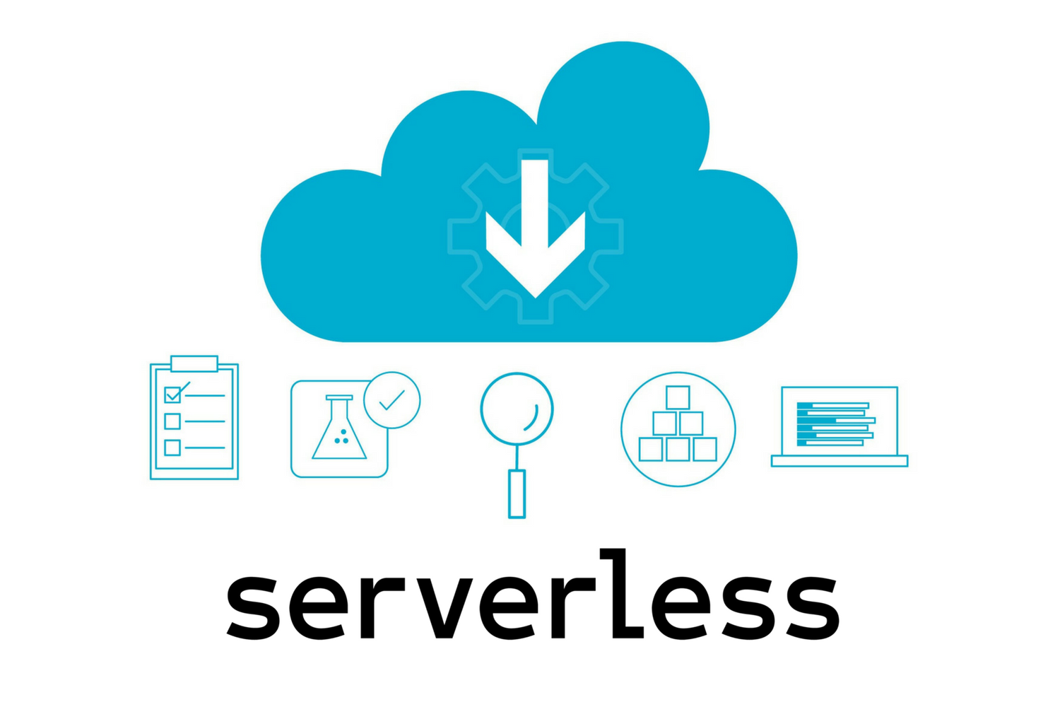 Serverless - Host a website using S3 and CloudFlare
